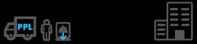 doprava_prepravni-sluzba